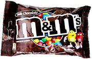 Milk Chocolate Candies 200g